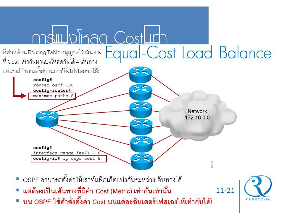 Equal-Cost Load Balance