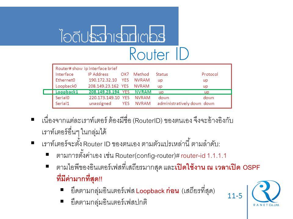 Router ID ไอดีประจำเราท์เตอร์