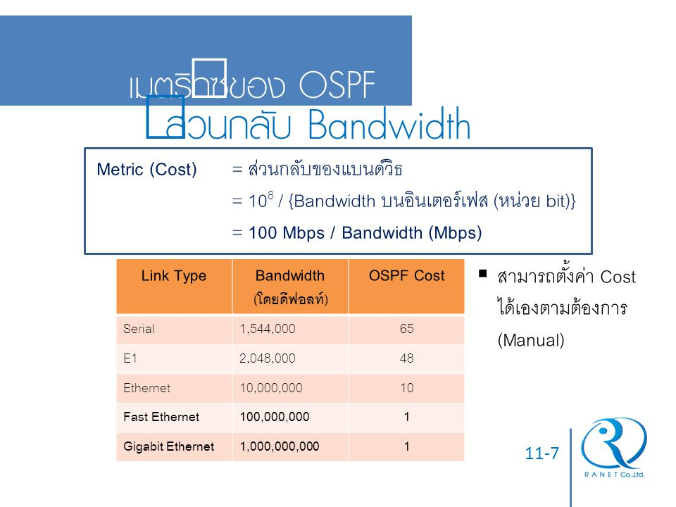 Bandwidth (โดยดีฟอลท์)