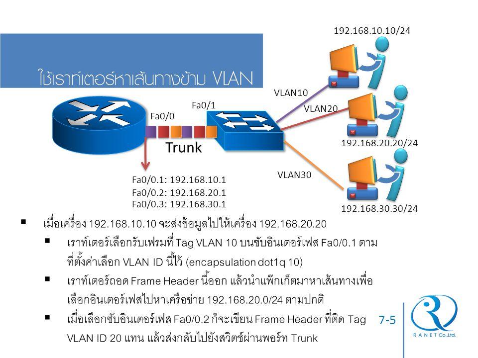 เมื่อเครื่อง 192.168.10.10 จะส่งข้อมูลไปให้เครื่อง 192.168.20.20