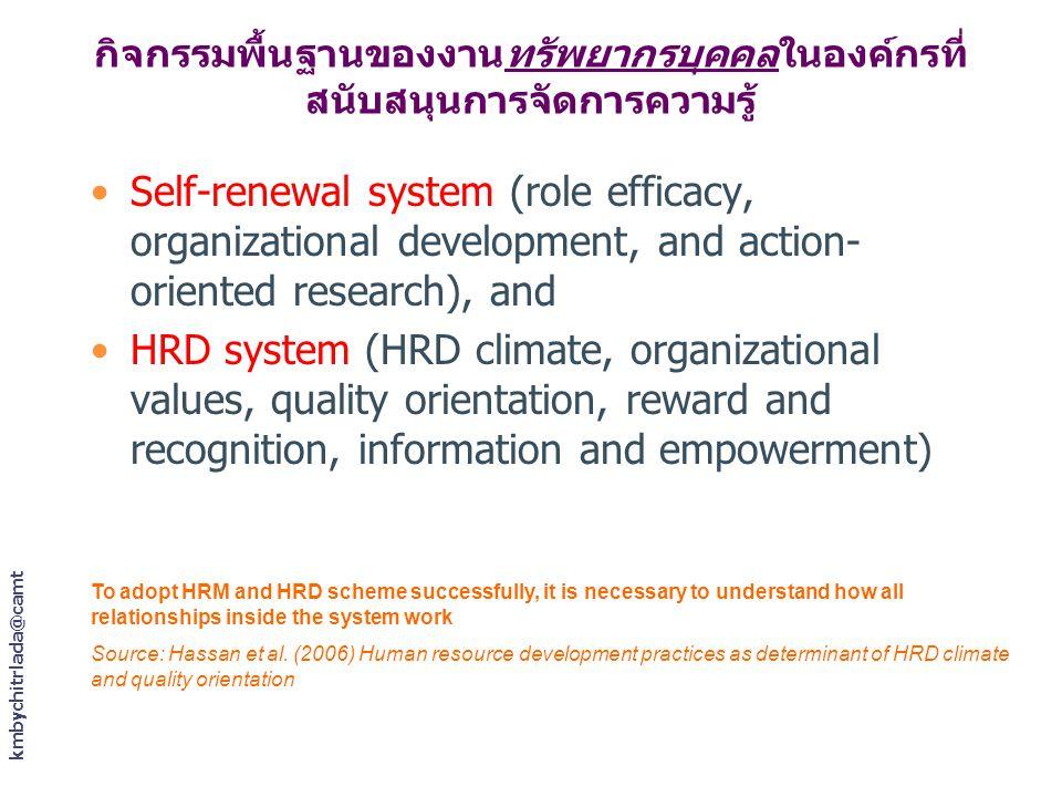 กิจกรรมพื้นฐานของงานทรัพยากรบุคคลในองค์กรที่สนับสนุนการจัดการความรู้
