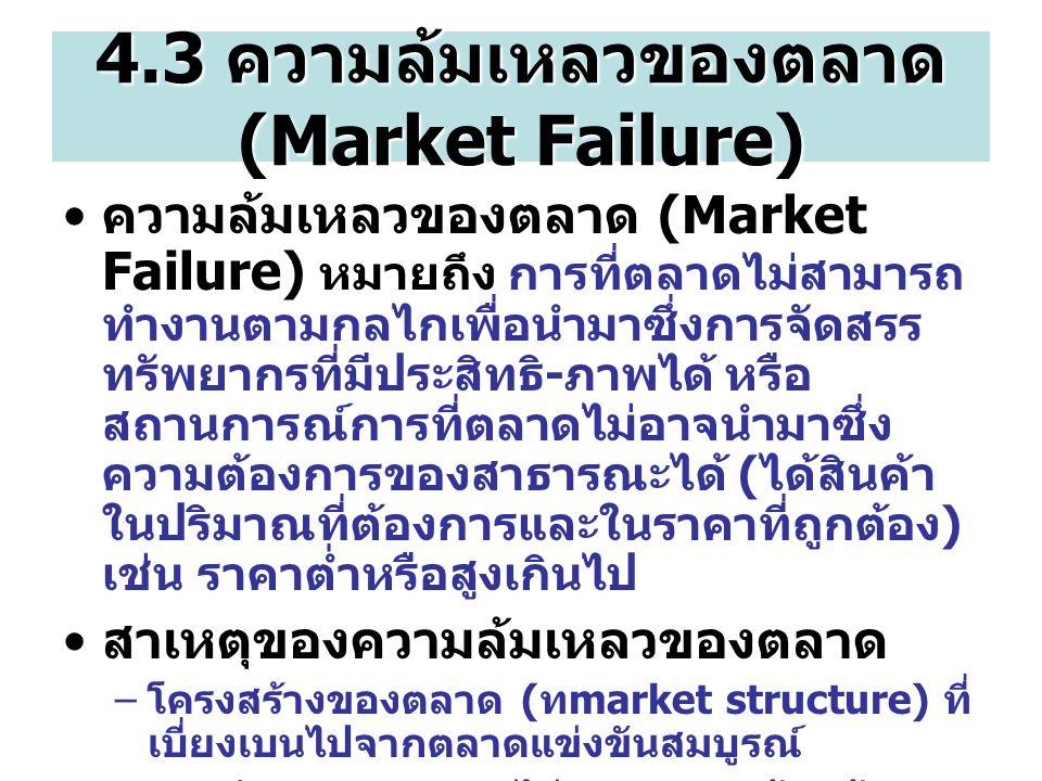 4.3 ความล้มเหลวของตลาด (Market Failure)