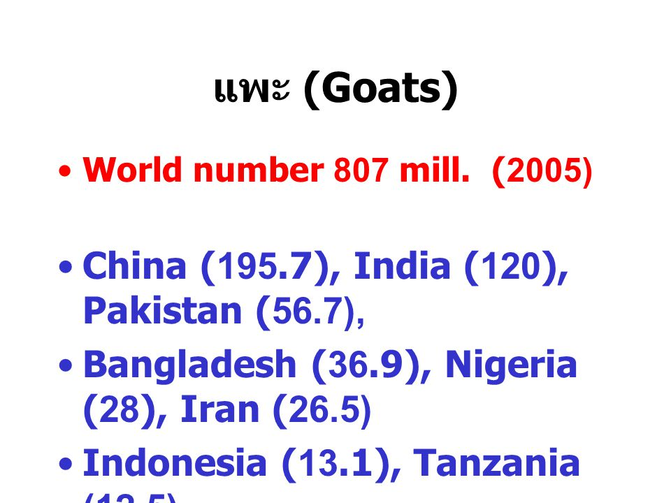 แพะ (Goats) China (195.7), India (120), Pakistan (56.7),