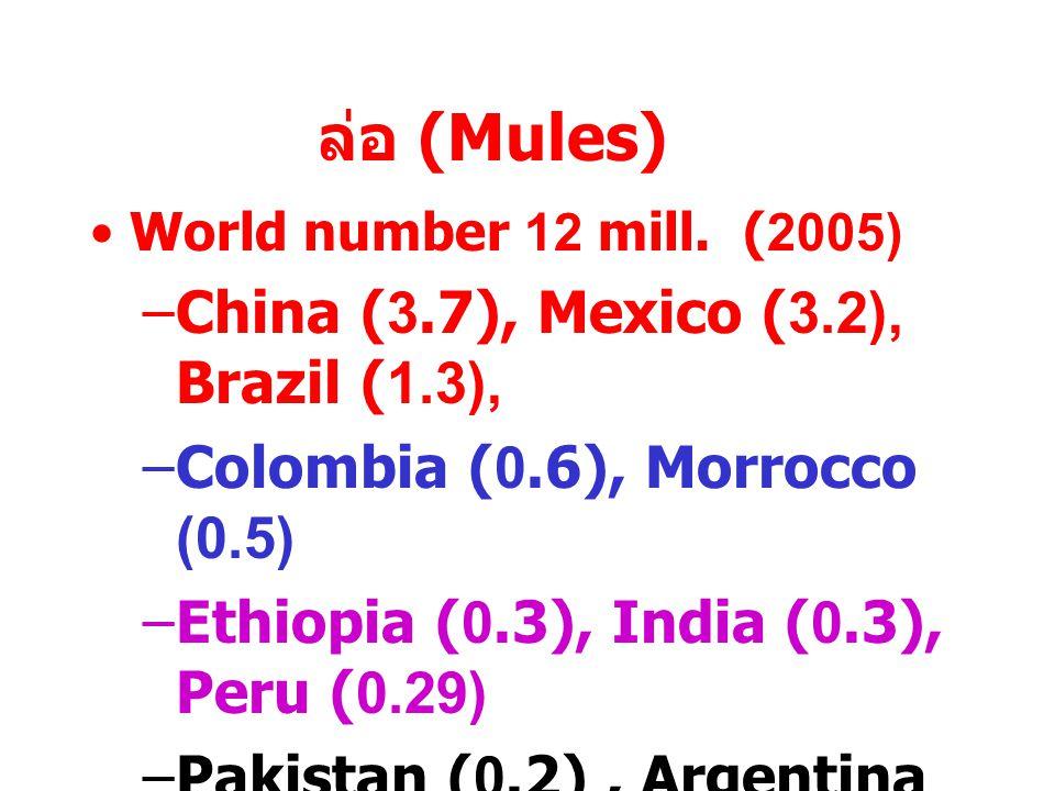 ล่อ (Mules) China (3.7), Mexico (3.2), Brazil (1.3),