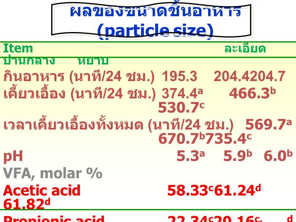 ผลของขนาดชิ้นอาหาร (particle size)