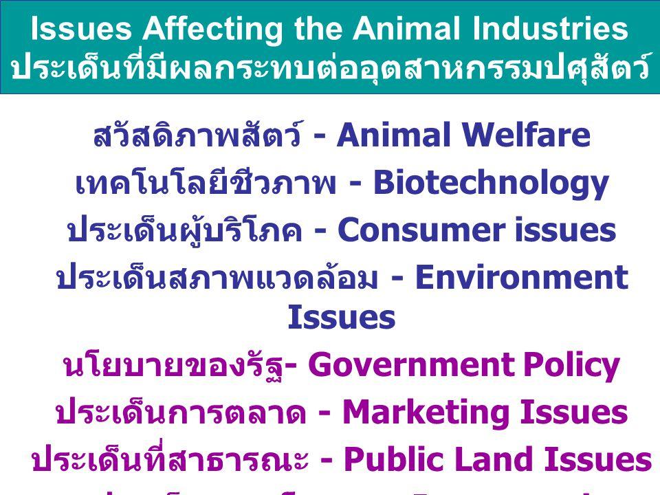 สวัสดิภาพสัตว์ - Animal Welfare เทคโนโลยีชีวภาพ - Biotechnology