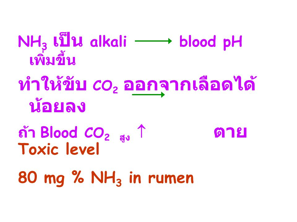 ทำให้ขับ CO2 ออกจากเลือดได้น้อยลง