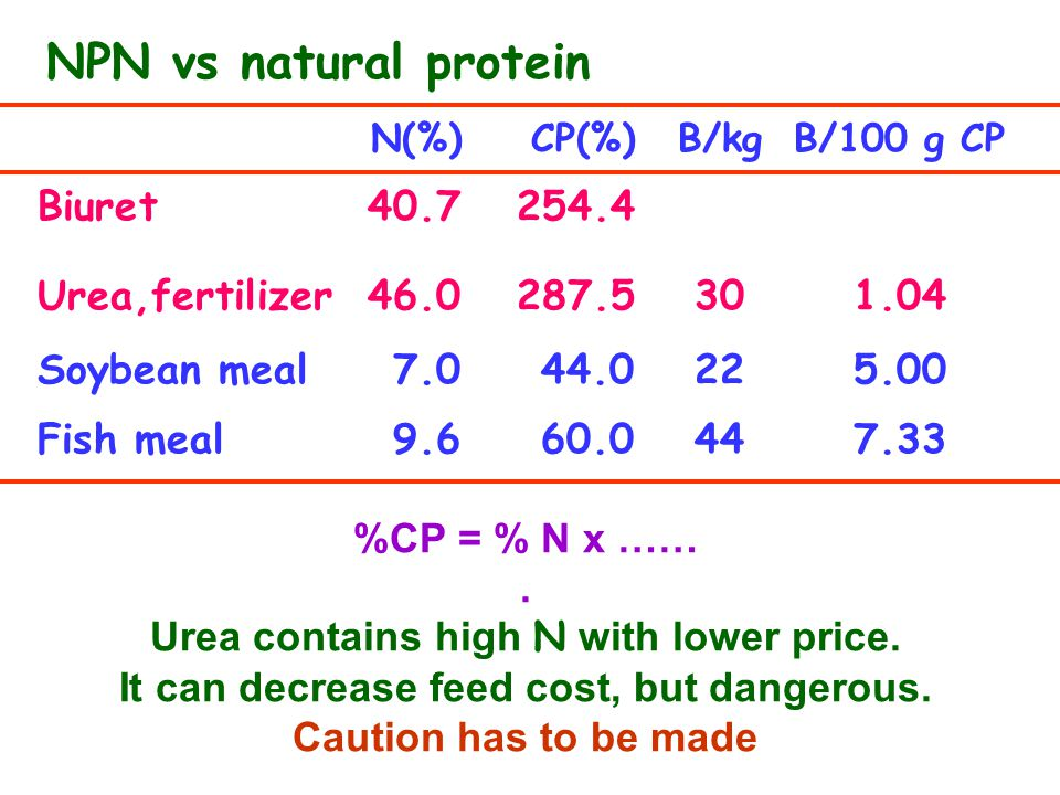 NPN vs natural protein Biuret 40.7 254.4