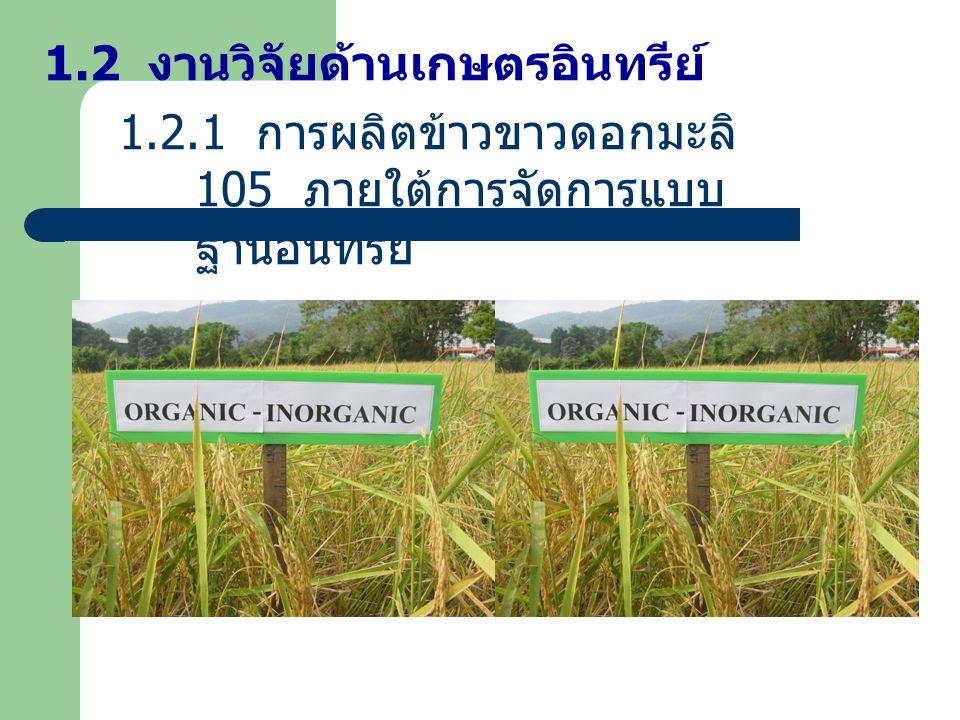 1.2 งานวิจัยด้านเกษตรอินทรีย์