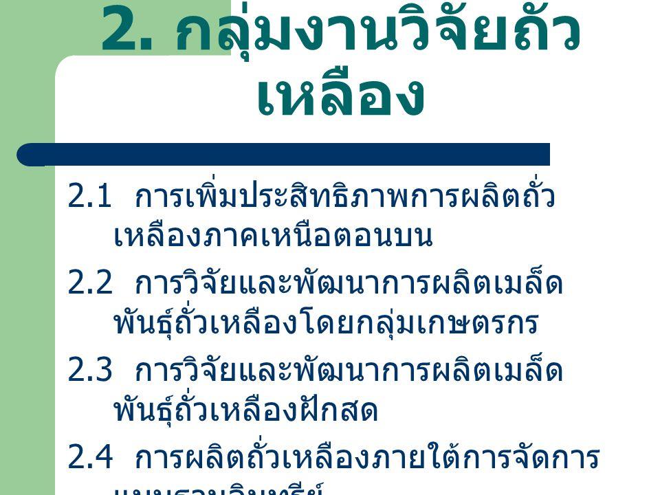 2. กลุ่มงานวิจัยถั่วเหลือง
