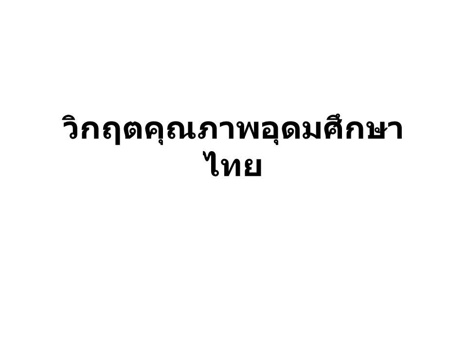 วิกฤตคุณภาพอุดมศึกษาไทย