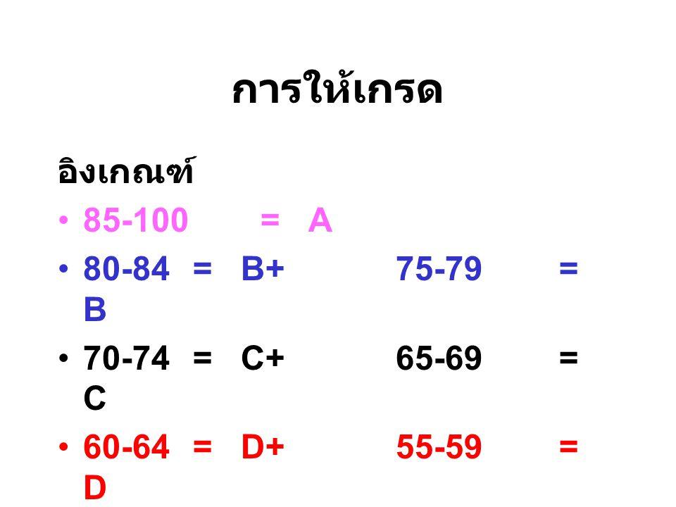 การให้เกรด อิงเกณฑ์ 85-100 = A 80-84 = B+ 75-79 = B