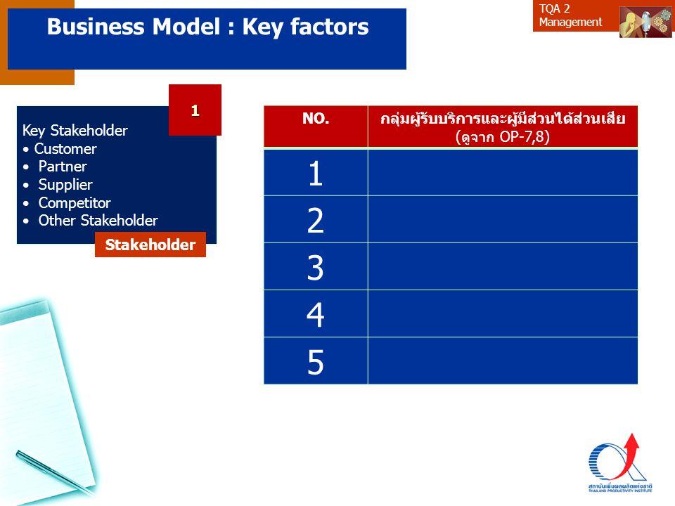 Business Model : Key factors กลุ่มผู้รับบริการและผู้มีส่วนได้ส่วนเสีย