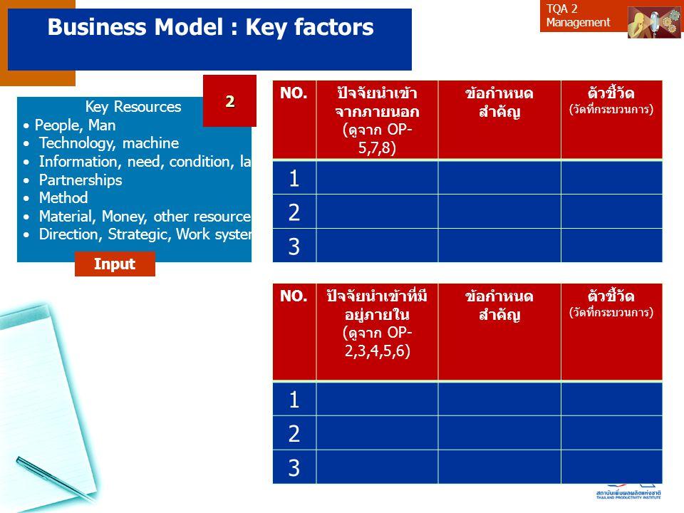 Business Model : Key factors ปัจจัยนำเข้าที่มีอยู่ภายใน