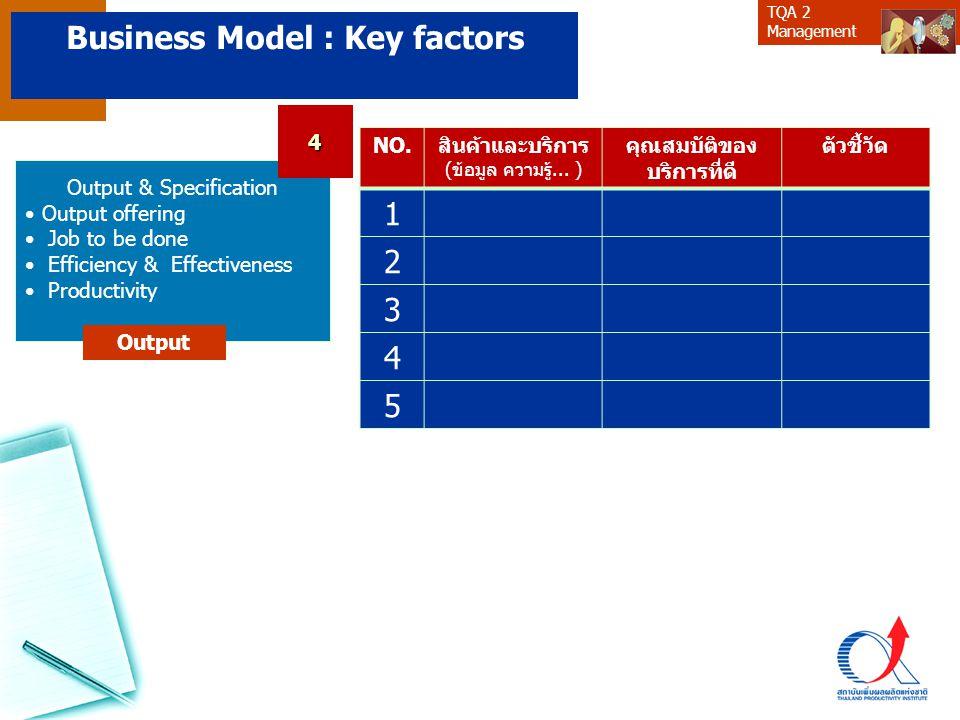 Business Model : Key factors คุณสมบัติของบริการที่ดี