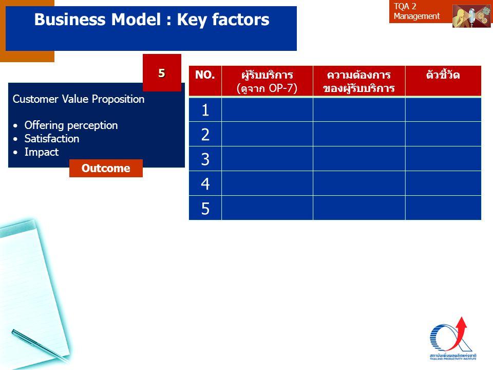 Business Model : Key factors ความต้องการของผู้รับบริการ