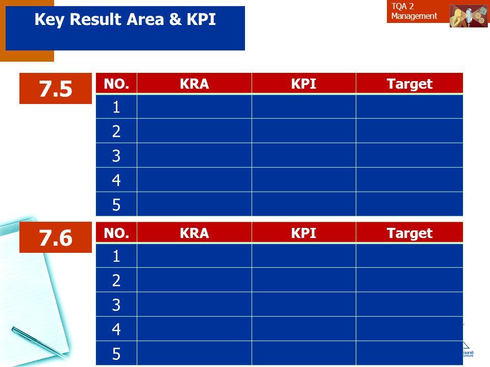 7.5 7.6 Key Result Area & KPI 1 2 3 4 5 1 2 3 4 5 NO. KRA KPI Target