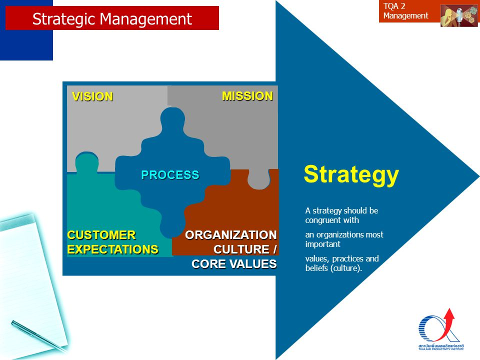 Strategy Strategic Management VISION MISSION PROCESS