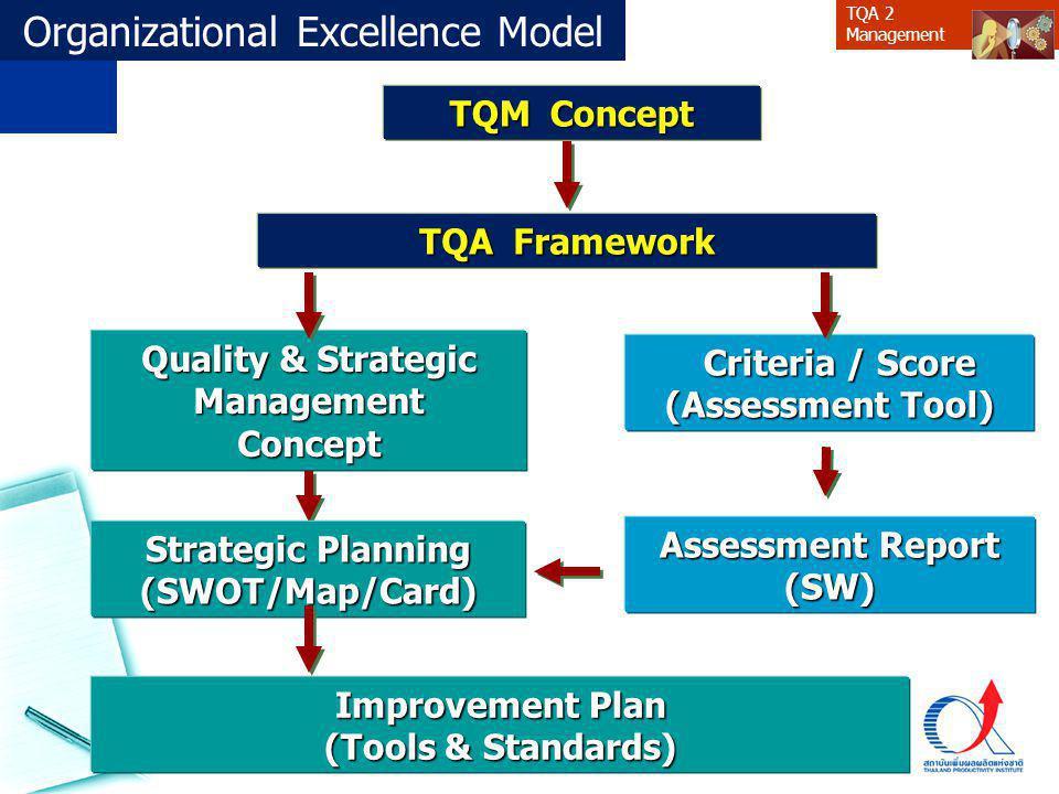 Quality & Strategic Management