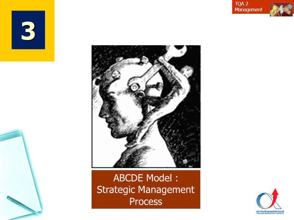 3 ABCDE Model : Strategic Management Process 18