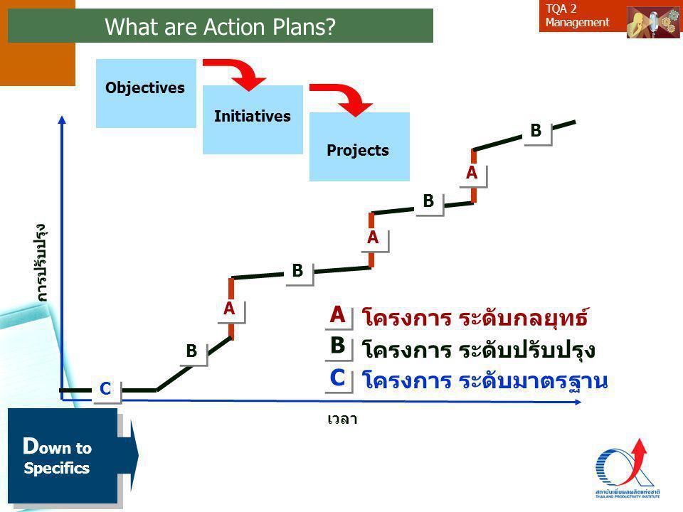 โครงการ ระดับปรับปรุง B โครงการ ระดับมาตรฐาน C