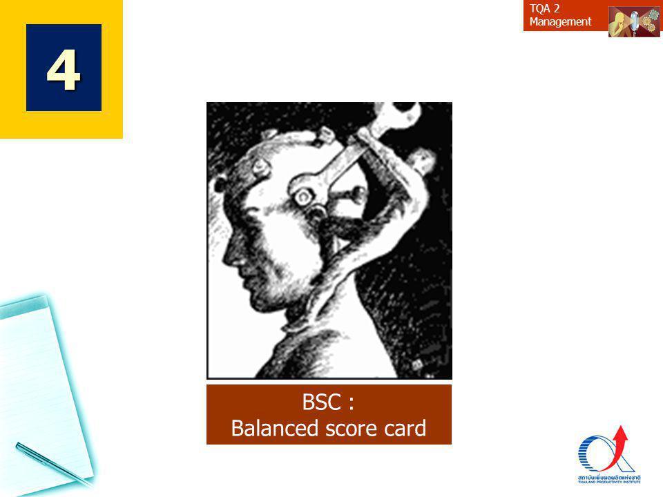 4 BSC : Balanced score card 32