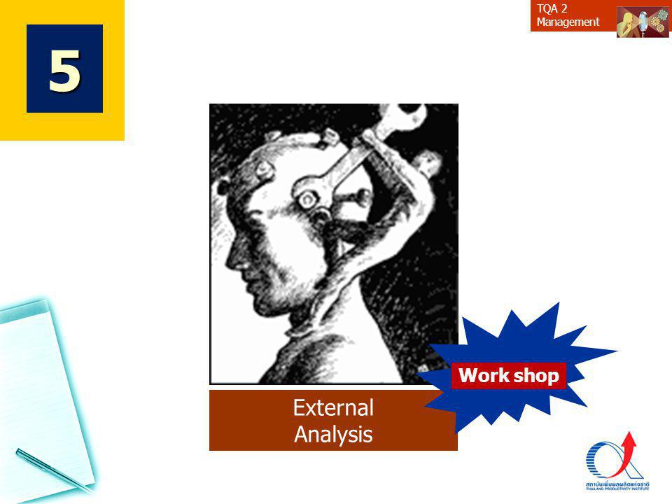 5 Work shop External Analysis 42