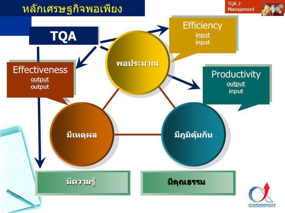 TQA หลักเศรษฐกิจพอเพียง Efficiency Effectiveness Productivity พอประมาณ