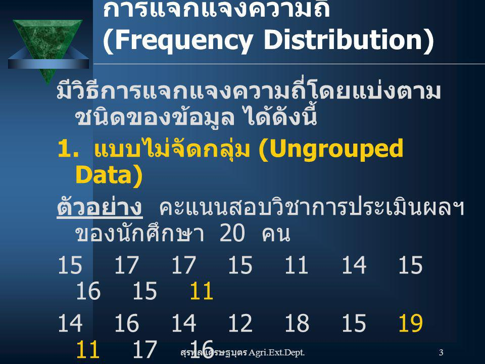การแจกแจงความถี่ (Frequency Distribution)