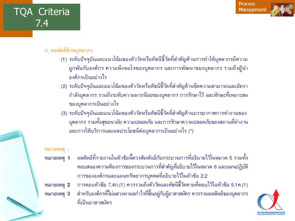 TQA Criteria 7.4 12