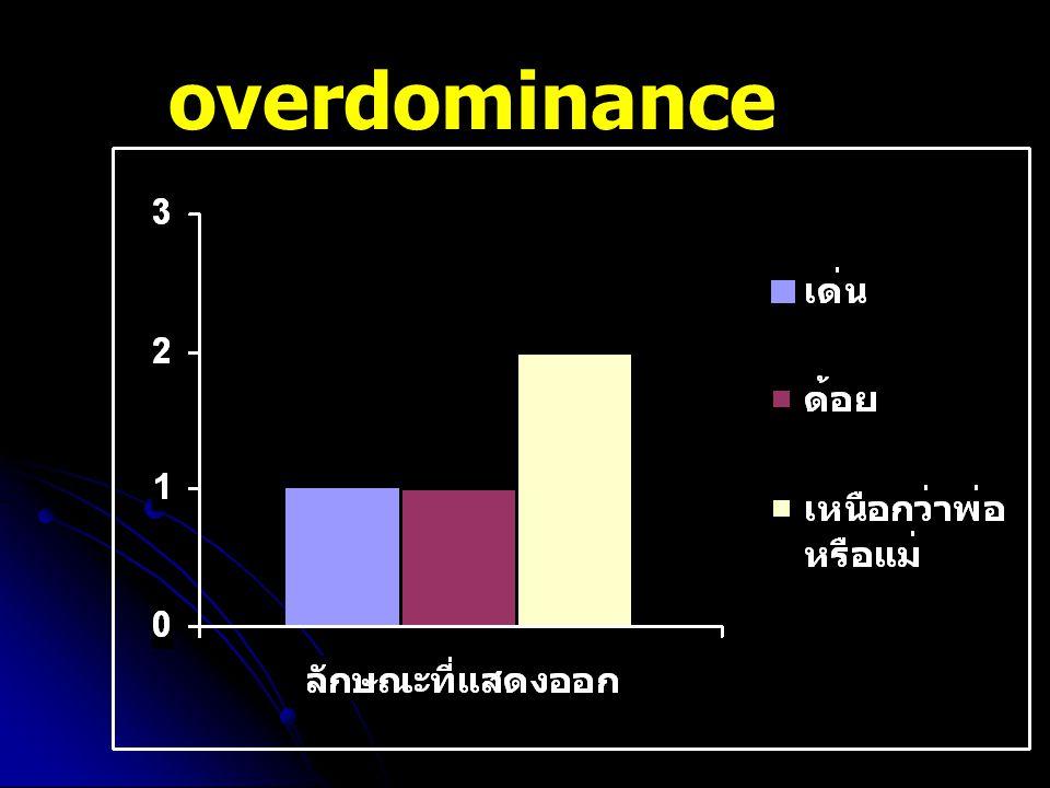 overdominance