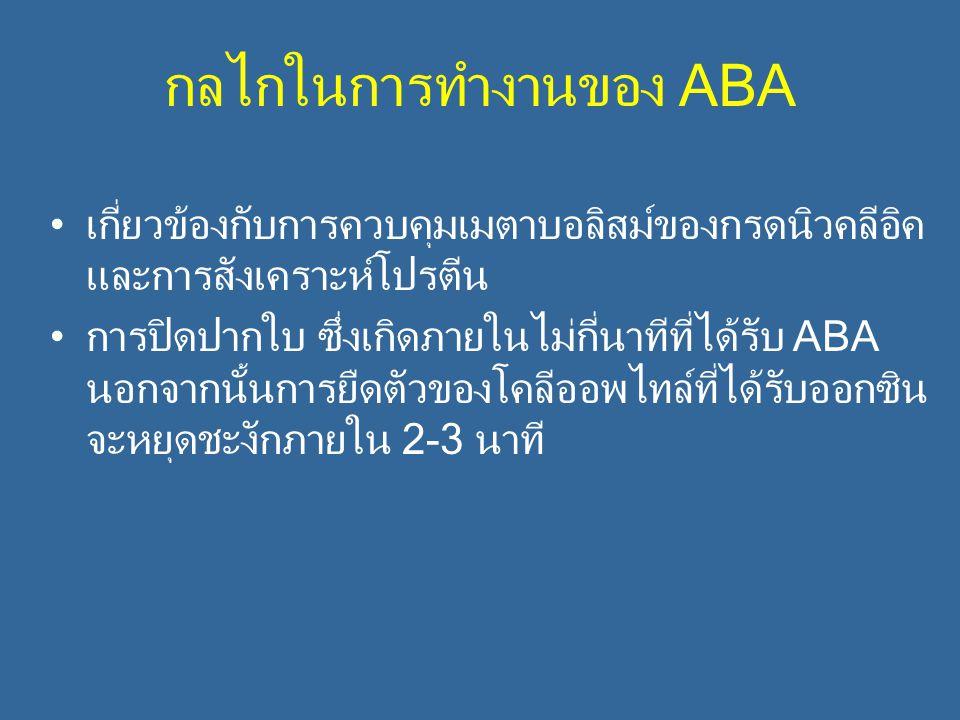 กลไกในการทำงานของ ABA