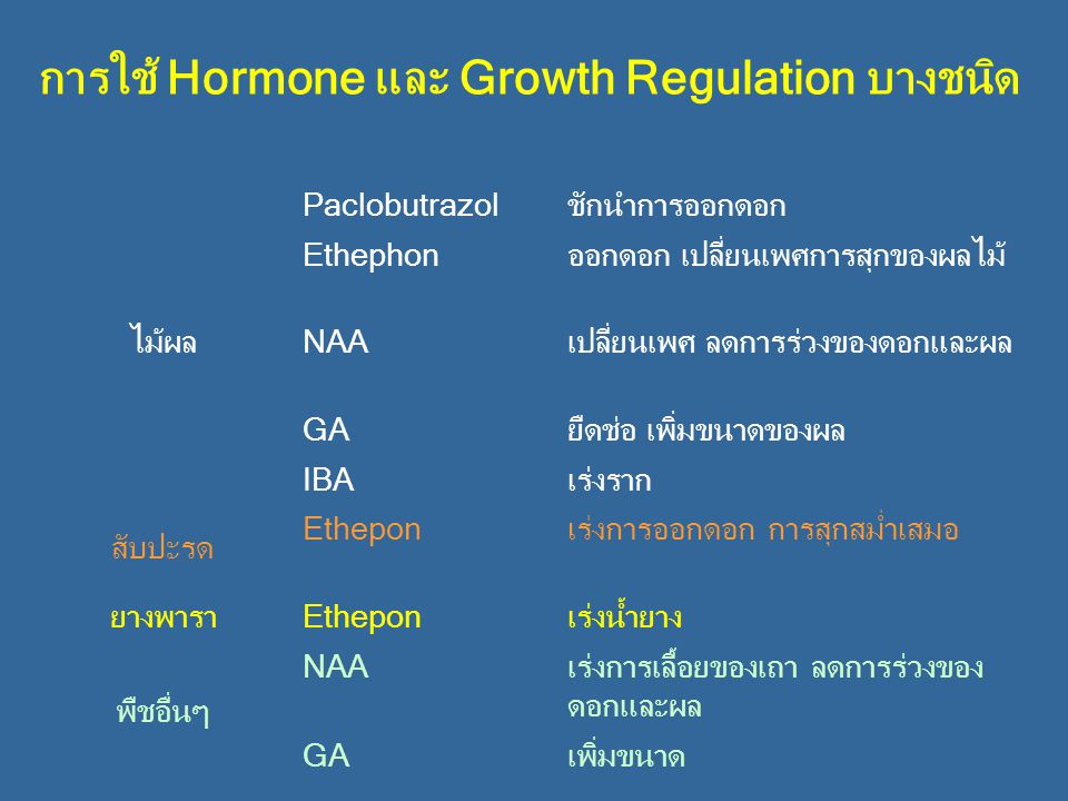 การใช้ Hormone และ Growth Regulation บางชนิด