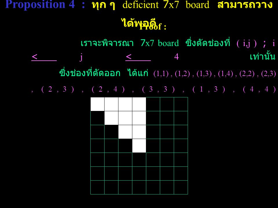 Proposition 4 : ทุก ๆ deficient 7x7 board สามารถวางได้พอดี