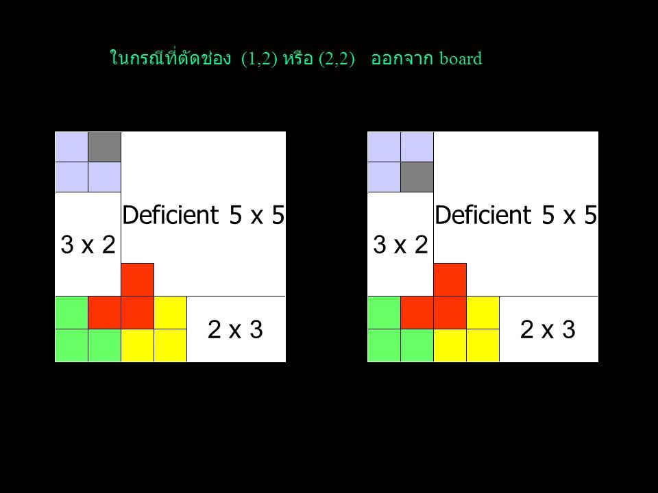 ในกรณีที่ตัดช่อง (1,2) หรือ (2,2) ออกจาก board