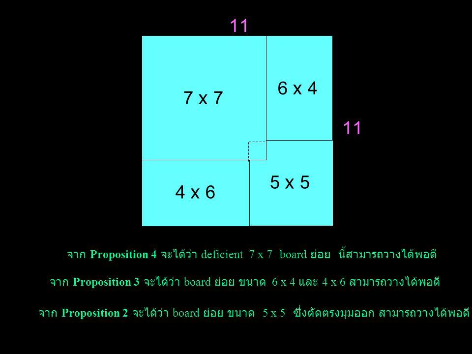 11 7 x 7. 6 x 4. 11. 5 x 5. 4 x 6. จาก Proposition 4 จะได้ว่า deficient 7 x 7 board ย่อย นี้สามารถวางได้พอดี