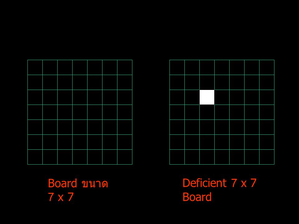 Board ขนาด 7 x 7 Deficient 7 x 7 Board