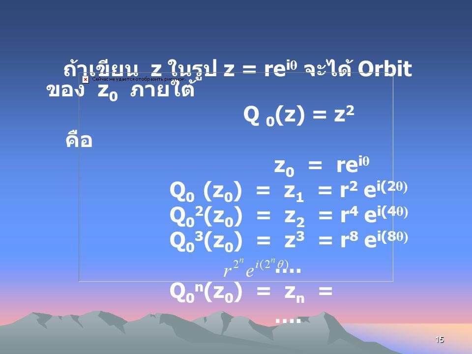 Q 0(z) = z2 คือ z0 = reiθ Q0 (z0) = z1 = r2 ei(2θ)
