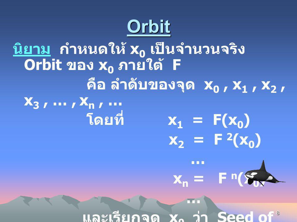 Orbit นิยาม กำหนดให้ x0 เป็นจำนวนจริง Orbit ของ x0 ภายใต้ F