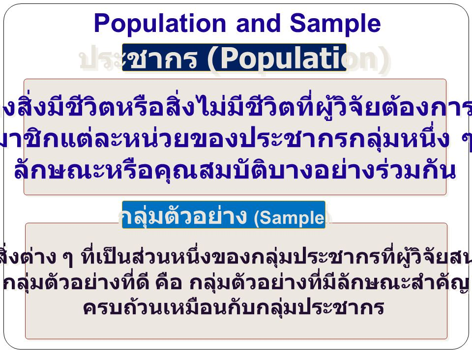 ประชากร (Population) Population and Sample