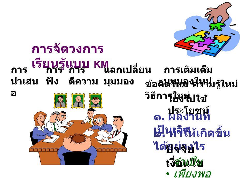 การจัดวงการเรียนรู้แบบ KM