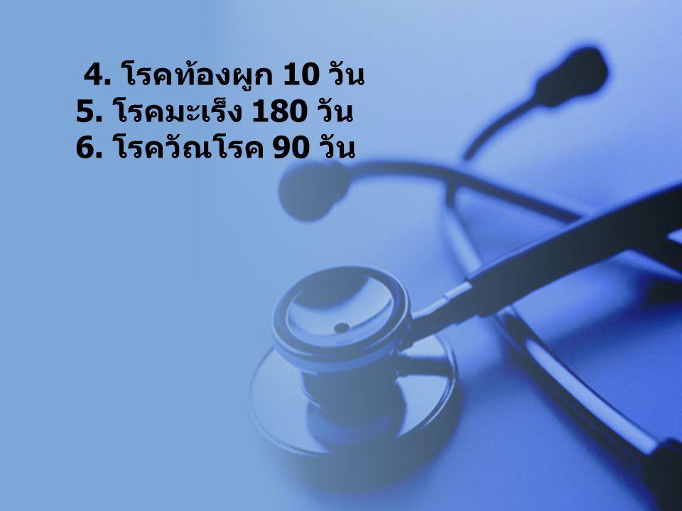 4. โรคท้องผูก 10 วัน 5. โรคมะเร็ง 180 วัน 6. โรควัณโรค 90 วัน