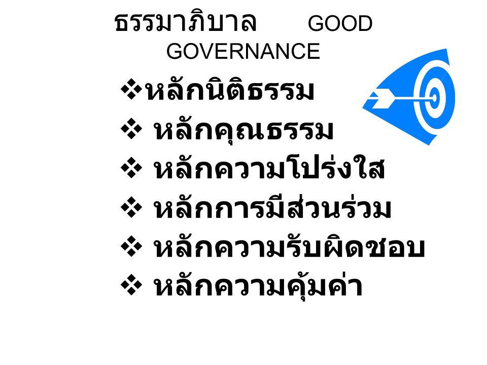 ธรรมาภิบาล GOOD GOVERNANCE