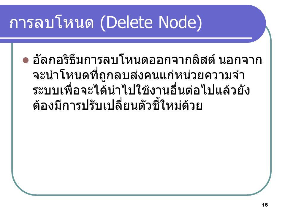 การลบโหนด (Delete Node)