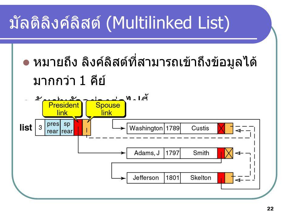 มัลติลิงค์ลิสต์ (Multilinked List)