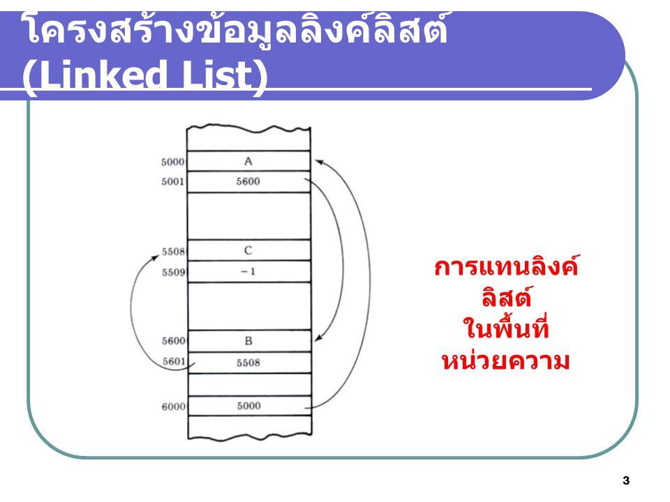 โครงสร้างข้อมูลลิงค์ลิสต์ (Linked List)