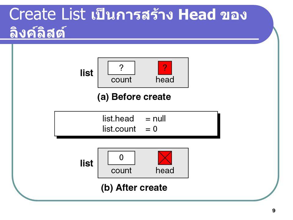 Create List เป็นการสร้าง Head ของลิงค์ลิสต์
