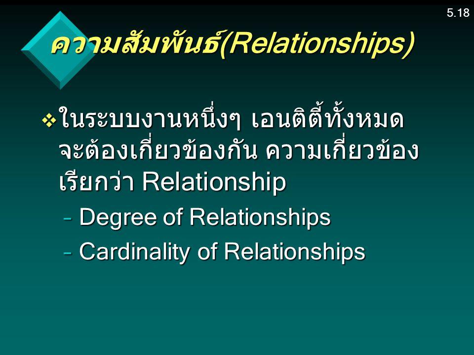 ความสัมพันธ์(Relationships)