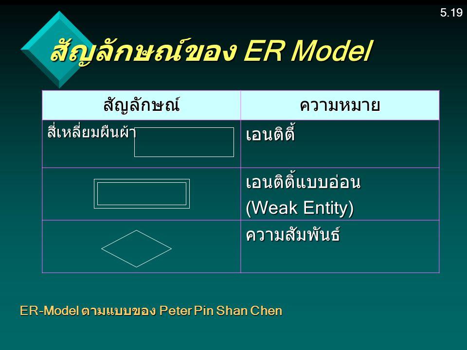 ER-Model ตามแบบของ Peter Pin Shan Chen