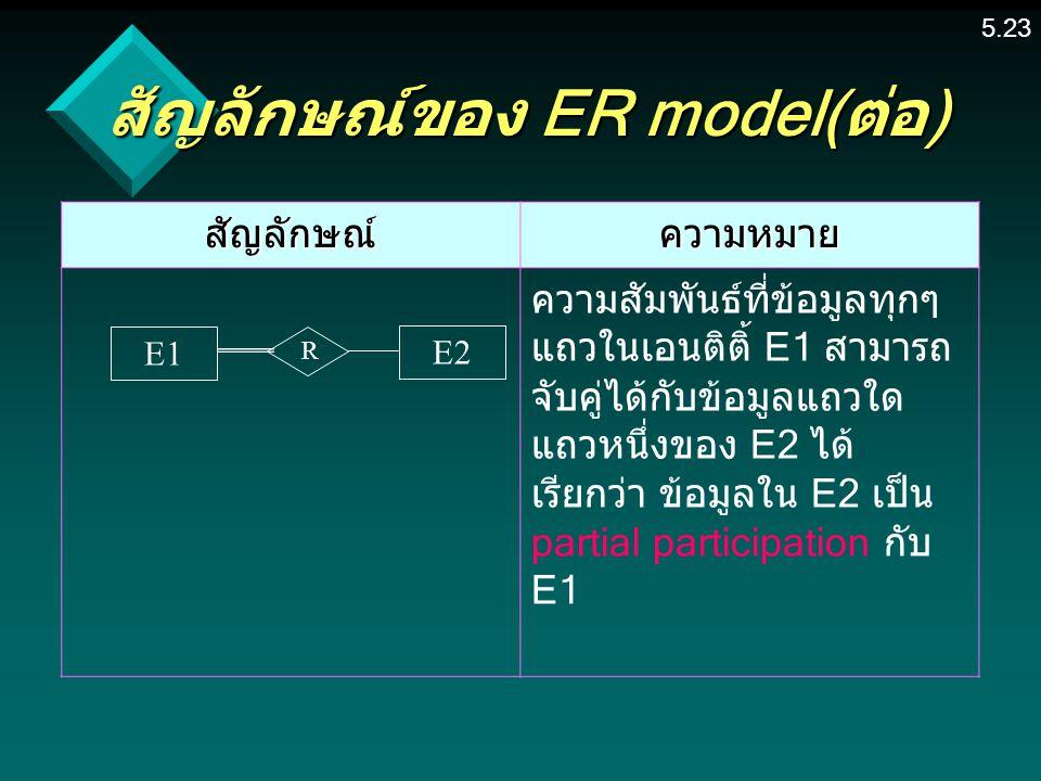 สัญลักษณ์ของ ER model(ต่อ)